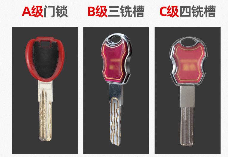 A级锁、B级锁、C级锁小偷多久能打开?