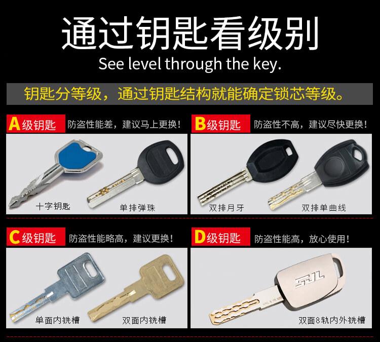 超B级锁芯、C级锁芯、超C级锁芯怎么选?什么值得买